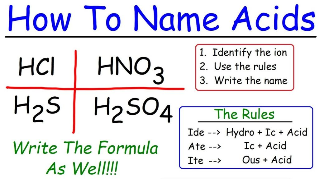 acids naming