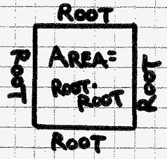 root (of a square)
