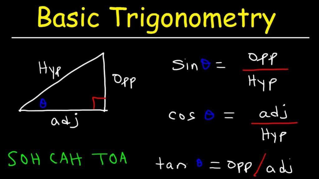 trigonometric quiz