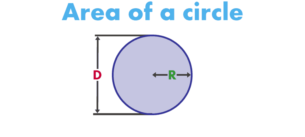 Fiona draws a circle with a diameter of 14 meters. What is the area of Fiona's circle?