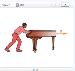 gravitational force acting on the piano (piano's weight) force of the floor on the piano (normal force) force of Chadwick on the piano
