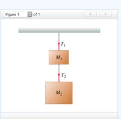 T1 = (M1+M2)a+(M1+M2)g